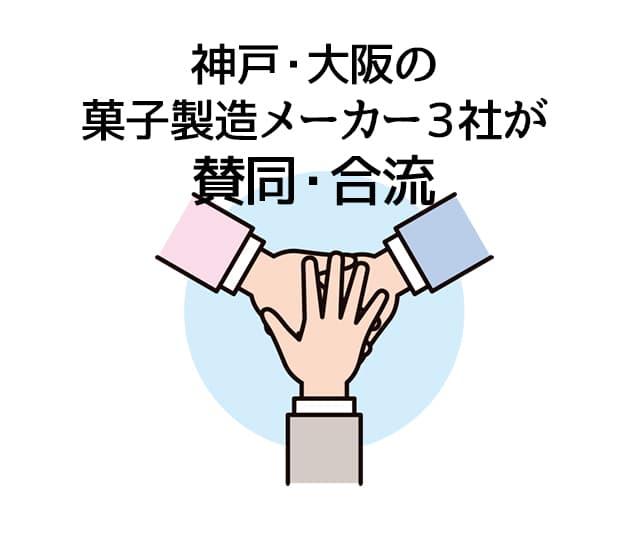 神戸・大阪の甲子園限定商品製造メーカー3社がprojectに賛同しコラボ決定