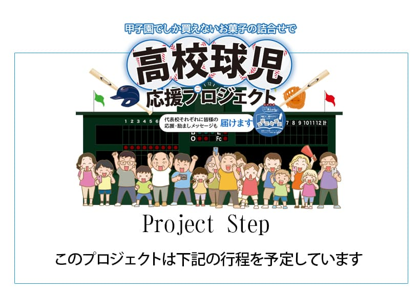 【高校球児応援プロジェクトの流れ】このプロジェクトは下記の行程を予定しています
